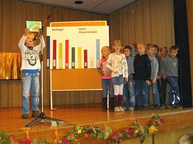 umweltaktionen für die schule